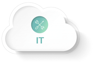 IT-Cloud
